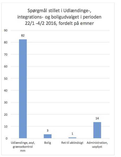 Tabel over emner